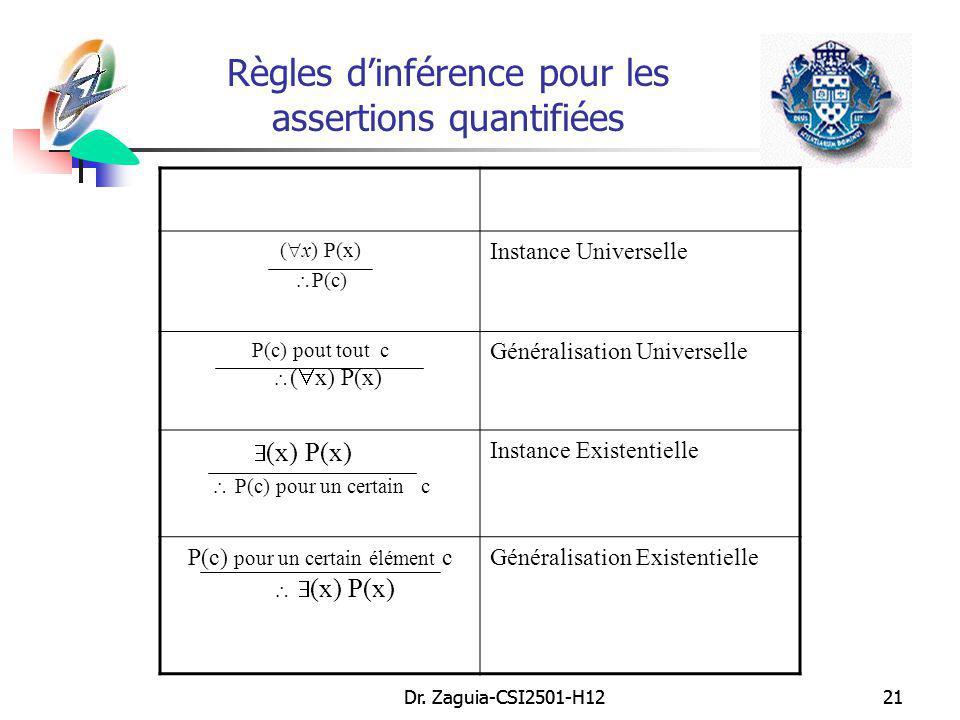 Règles d'inférence pour les assertions quantifiées