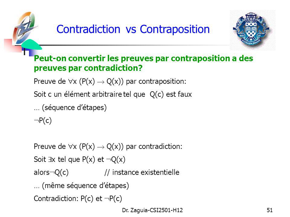 Contradiction vs Contraposition