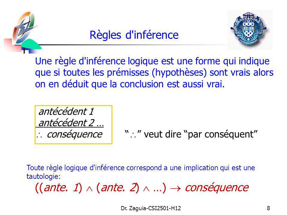 ((ante. 1)  (ante. 2)  …)  conséquence