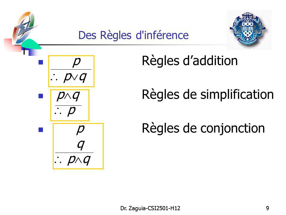 p Règles d'addition  pq pq Règles de simplification  p