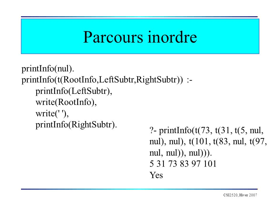 Parcours inordre printInfo(nul).