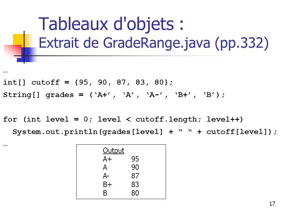 Tableaux d objets : Extrait de GradeRange.java (pp.332)