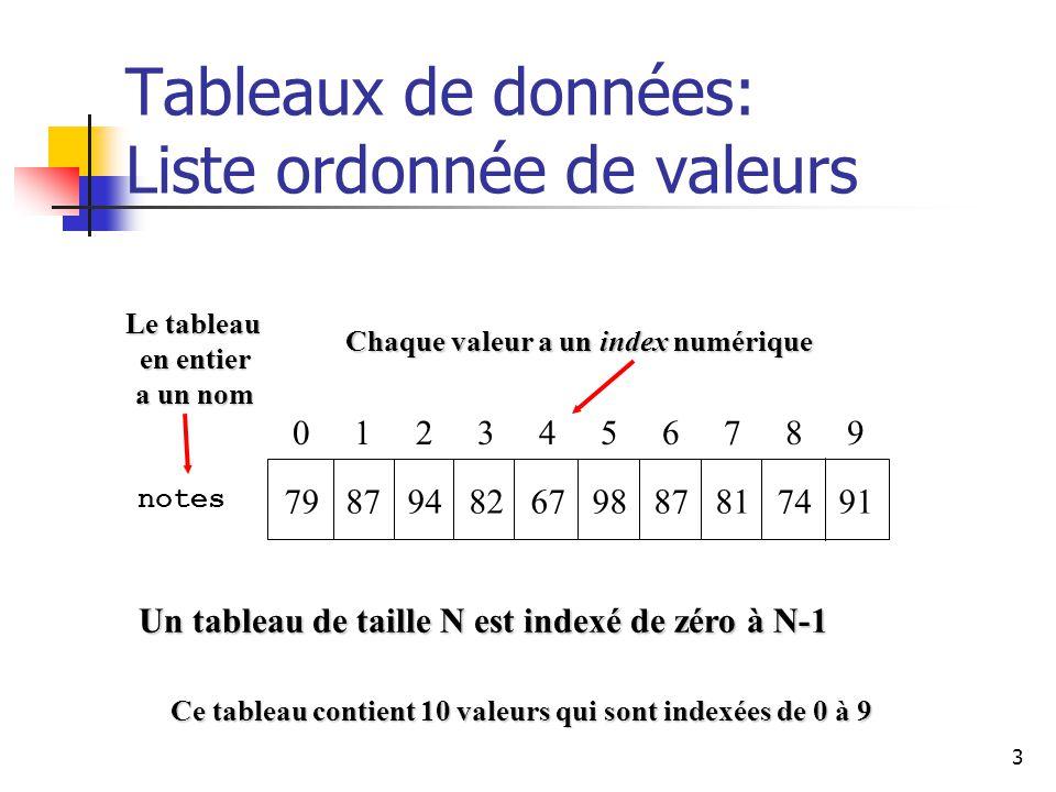Tableaux de données: Liste ordonnée de valeurs