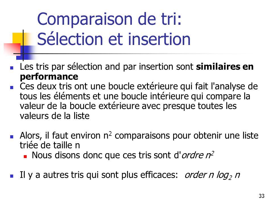 Comparaison de tri: Sélection et insertion