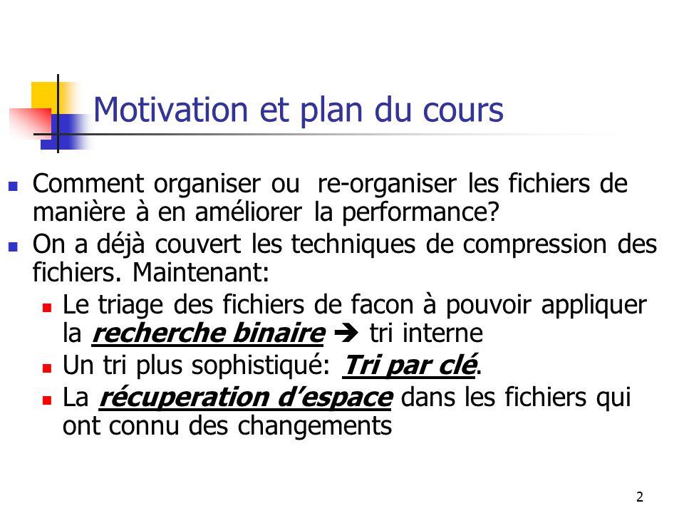 Motivation et plan du cours