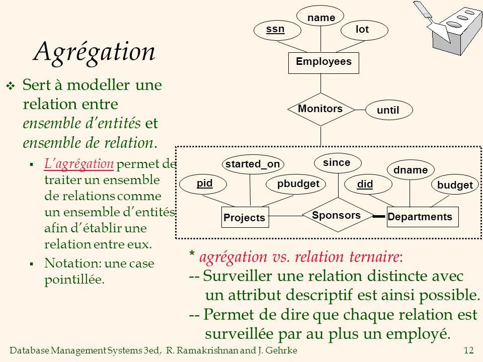 name Agrégation. ssn. lot. Employees. Sert à modeller une relation entre ensemble d'entités et ensemble de relation.