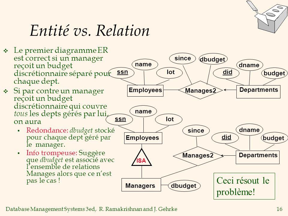 Entité vs. Relation Ceci résout le problème!