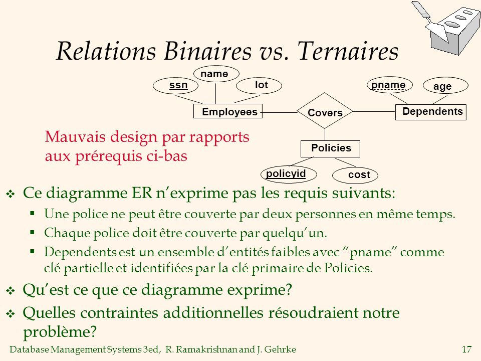 Relations Binaires vs. Ternaires