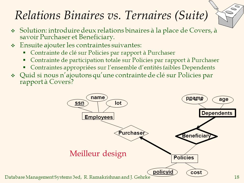 Relations Binaires vs. Ternaires (Suite)