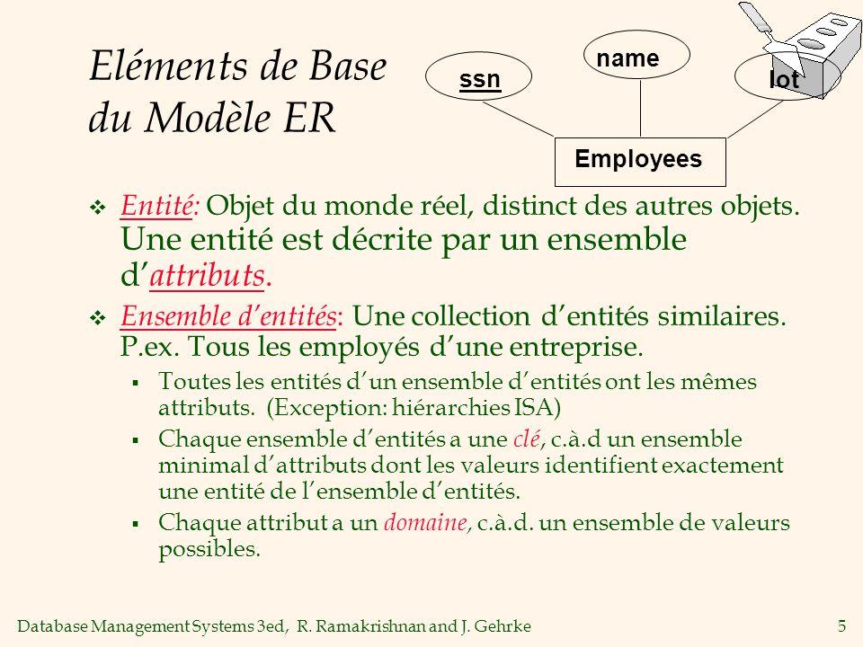 Eléments de Base du Modèle ER