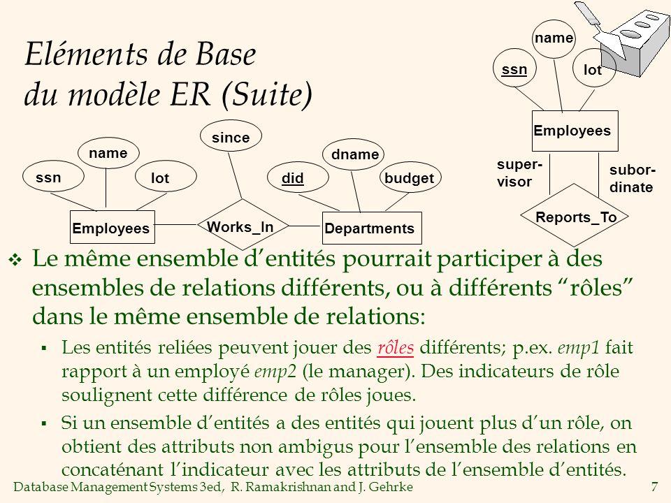 Eléments de Base du modèle ER (Suite)