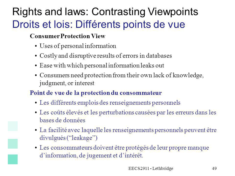Rights and laws: Contrasting Viewpoints