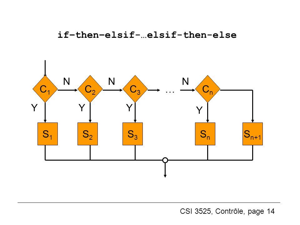 if–then–elsif-…elsif-then-else
