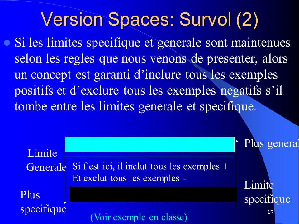 Version Spaces: Survol (2)