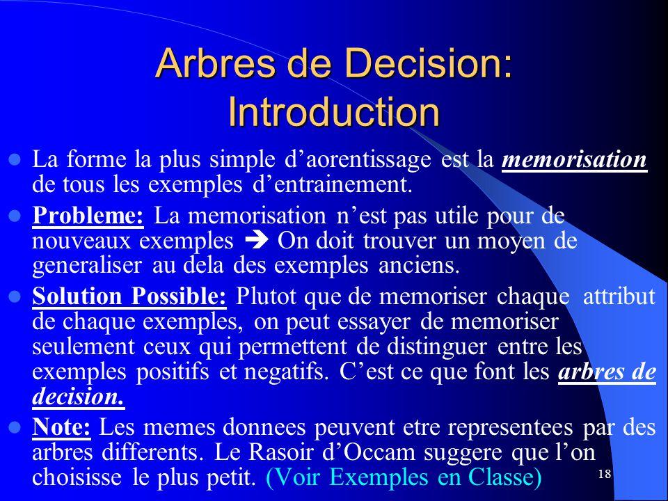 Arbres de Decision: Introduction