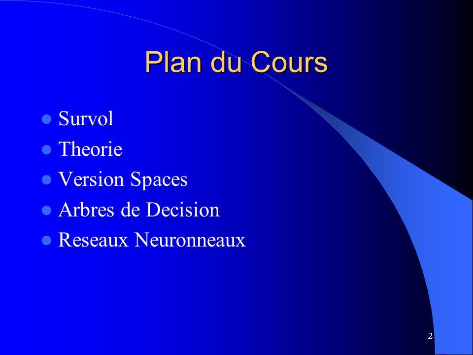 Plan du Cours Survol Theorie Version Spaces Arbres de Decision