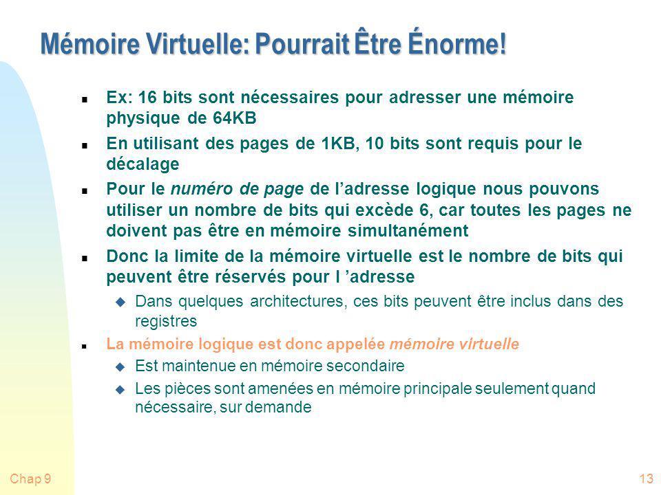 Mémoire Virtuelle: Pourrait Être Énorme!