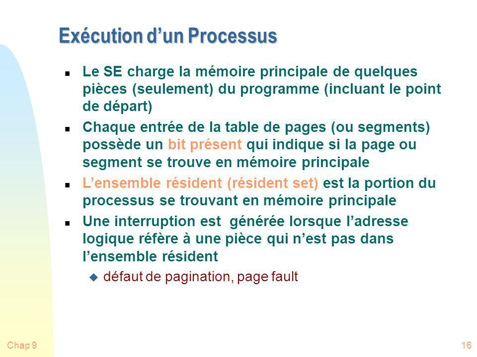 Exécution d'un Processus