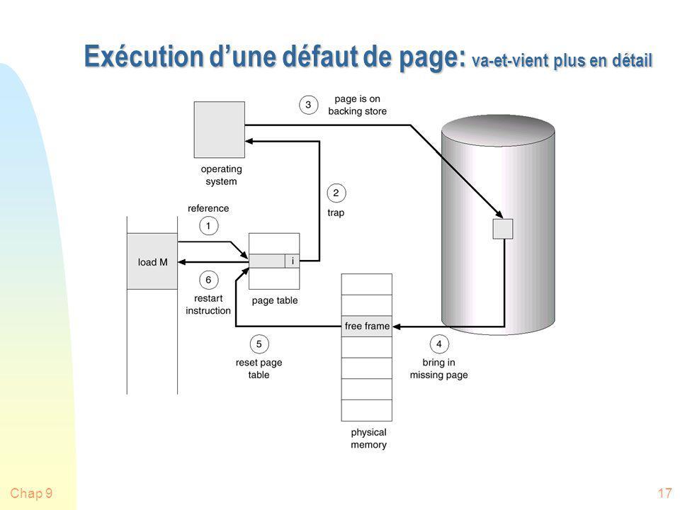 Exécution d'une défaut de page: va-et-vient plus en détail