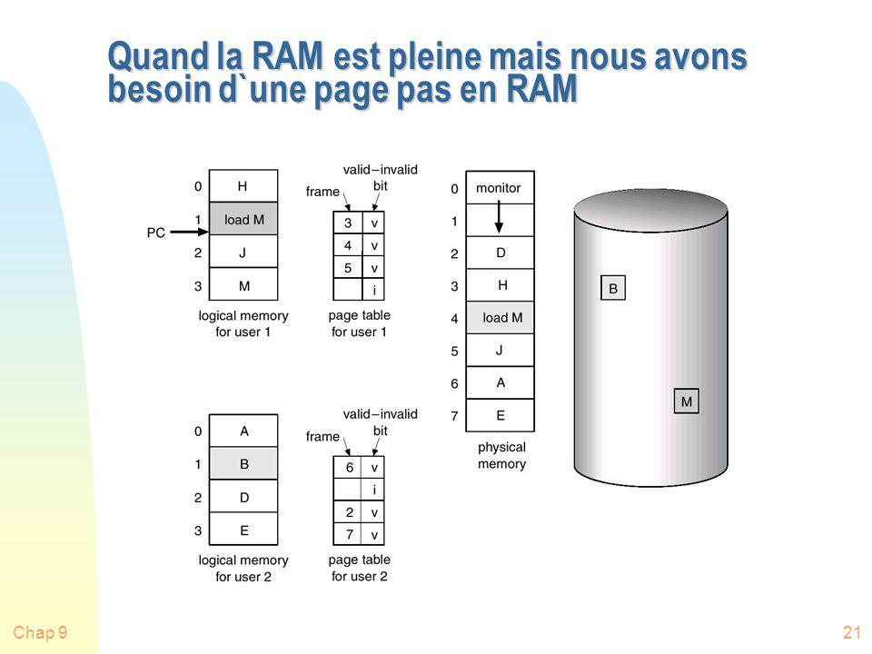 Quand la RAM est pleine mais nous avons besoin d`une page pas en RAM