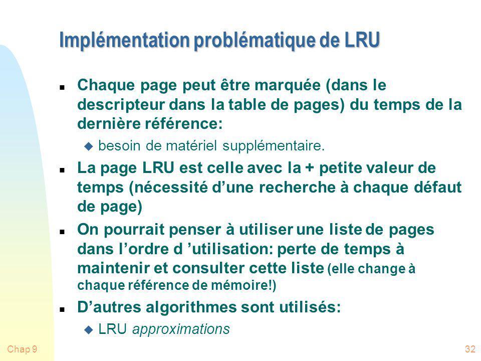 Implémentation problématique de LRU