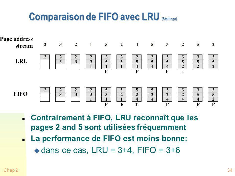 Comparaison de FIFO avec LRU (Stallings)