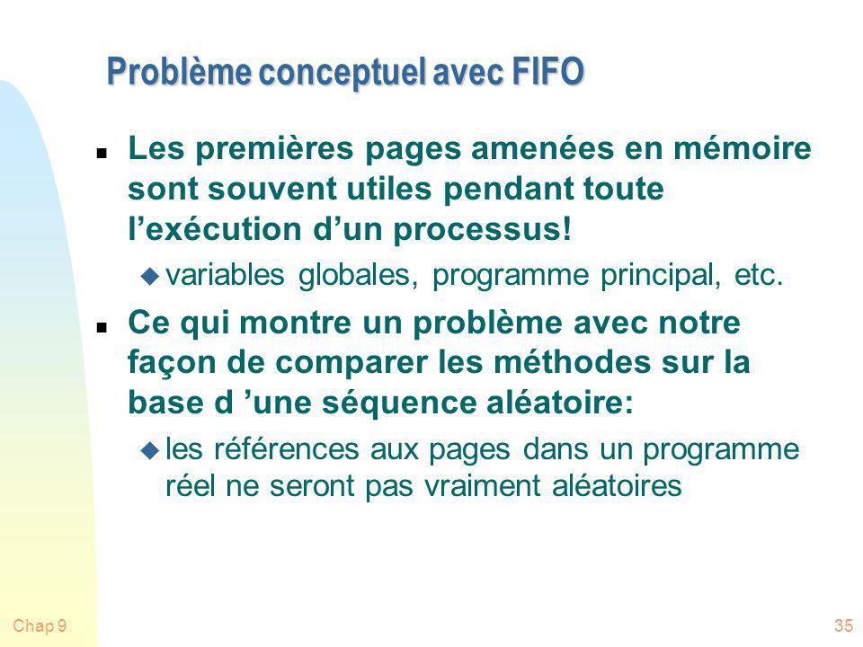 Problème conceptuel avec FIFO