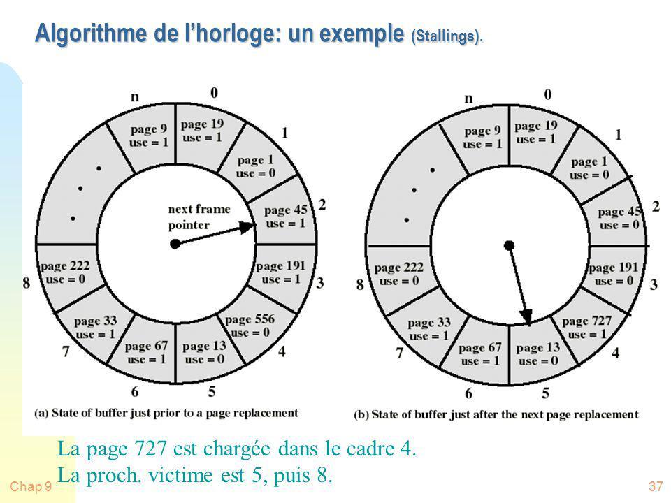 Algorithme de l'horloge: un exemple (Stallings).