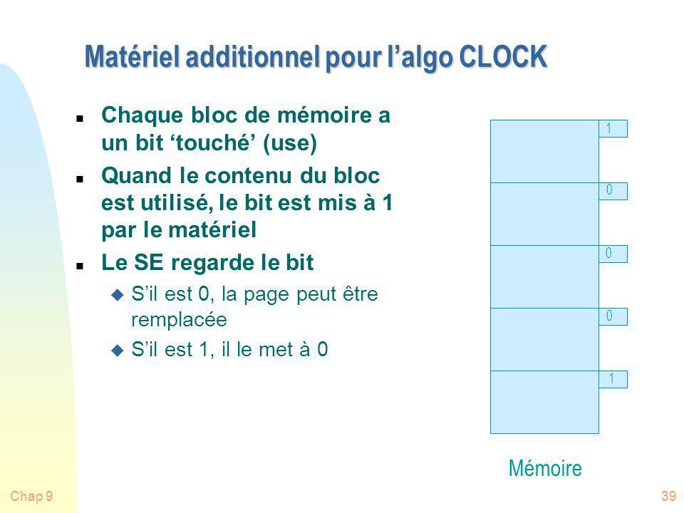 Matériel additionnel pour l'algo CLOCK