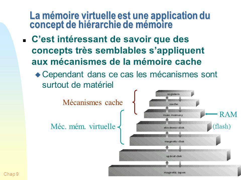 La mémoire virtuelle est une application du concept de hiérarchie de mémoire