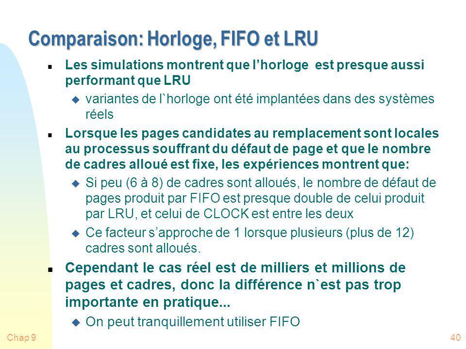 Comparaison: Horloge, FIFO et LRU