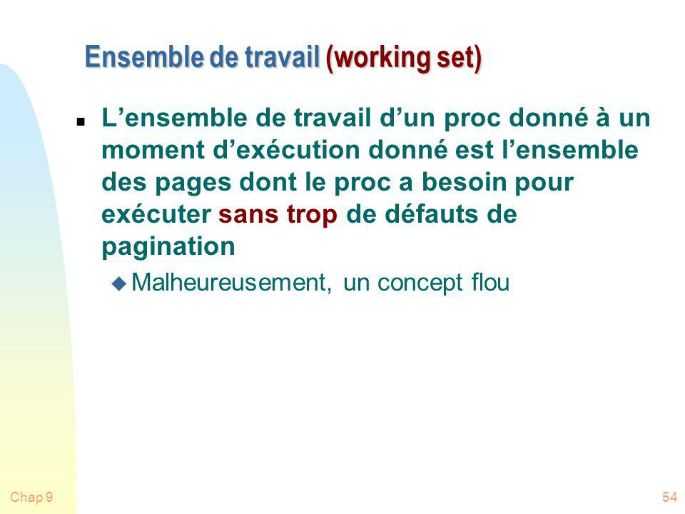Ensemble de travail (working set)