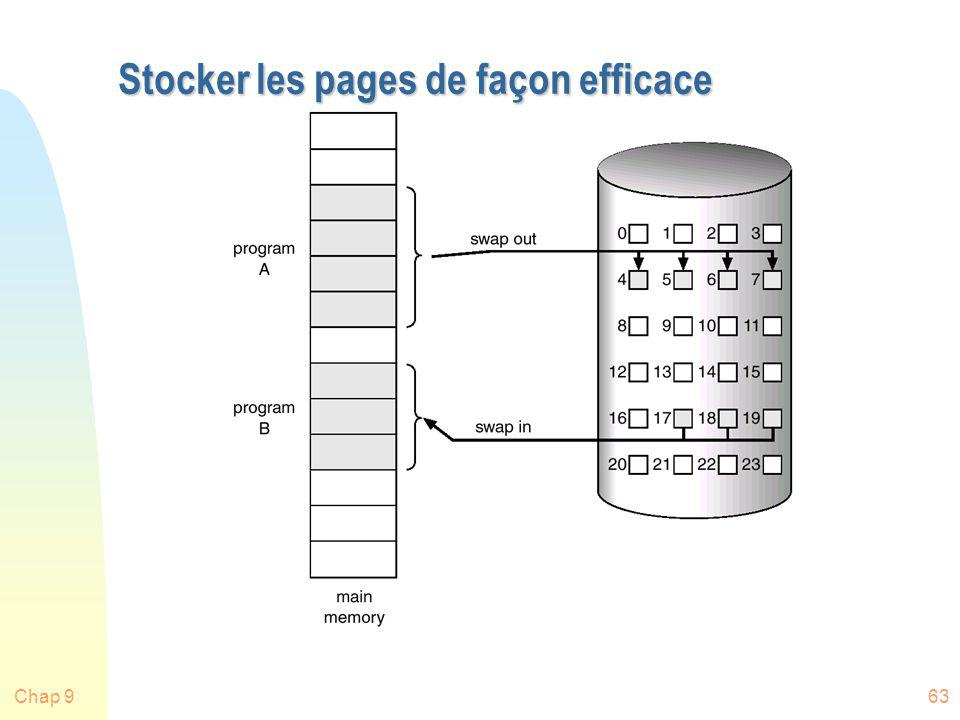 Stocker les pages de façon efficace