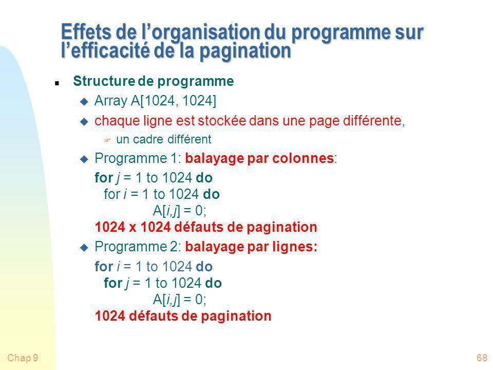 Effets de l'organisation du programme sur l'efficacité de la pagination