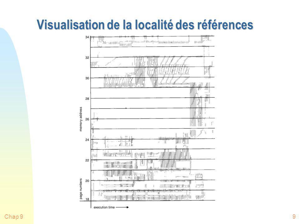 Visualisation de la localité des références