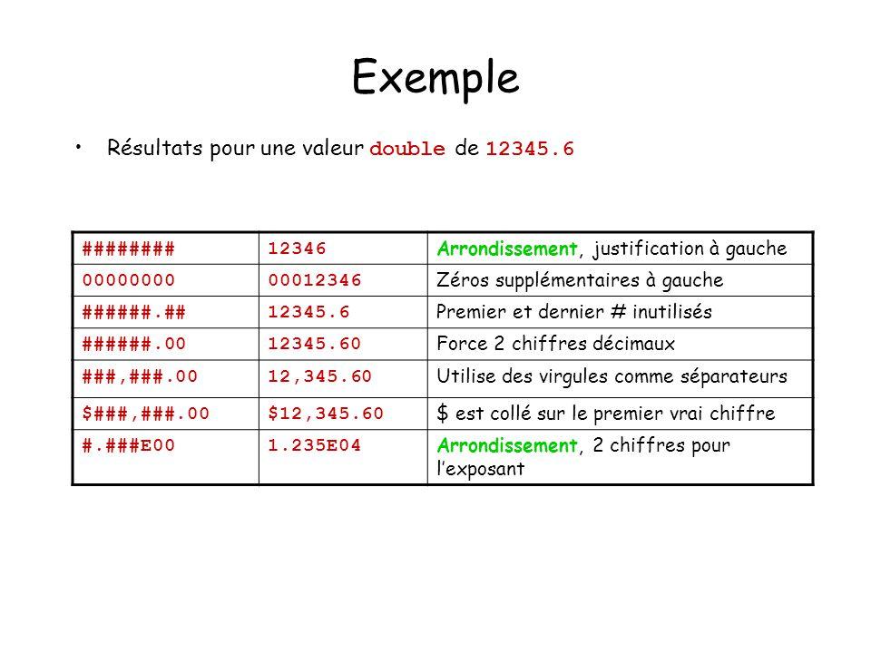Exemple Résultats pour une valeur double de 12345.6 ######## 12346