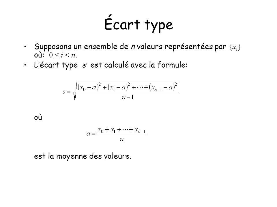 Écart type Supposons un ensemble de n valeurs représentées par {xi} où: 0 ≤ i < n. L'écart type s est calculé avec la formule:
