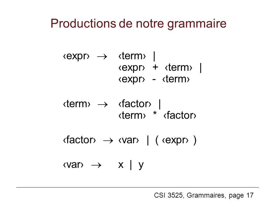 Productions de notre grammaire