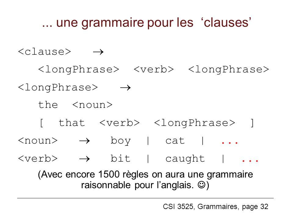 ... une grammaire pour les 'clauses'