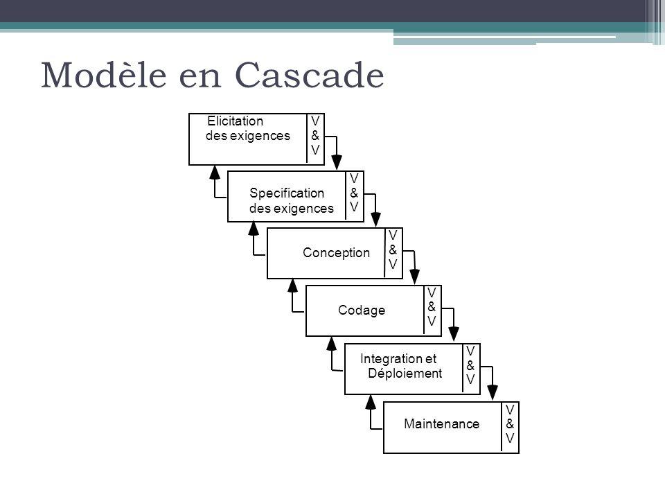 Modèle en Cascade Elicitation V des exigences & V V Specification