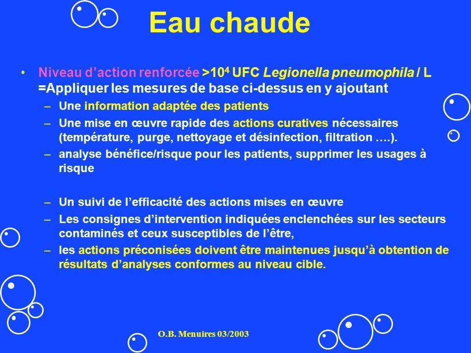 Eau chaude Niveau d'action renforcée >104 UFC Legionella pneumophila / L =Appliquer les mesures de base ci-dessus en y ajoutant.