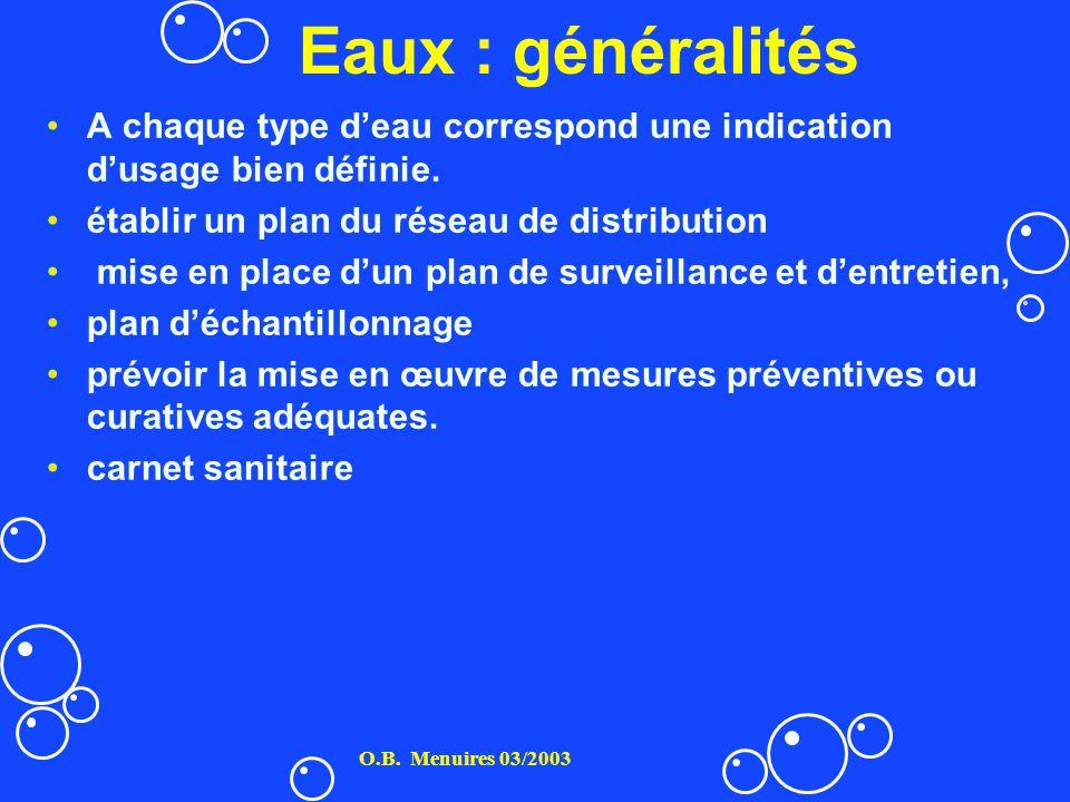Eaux : généralités A chaque type d'eau correspond une indication d'usage bien définie. établir un plan du réseau de distribution.