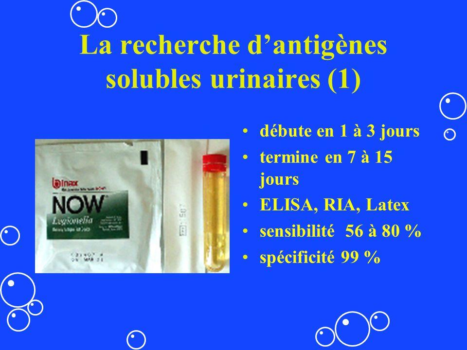 La recherche d'antigènes solubles urinaires (1)