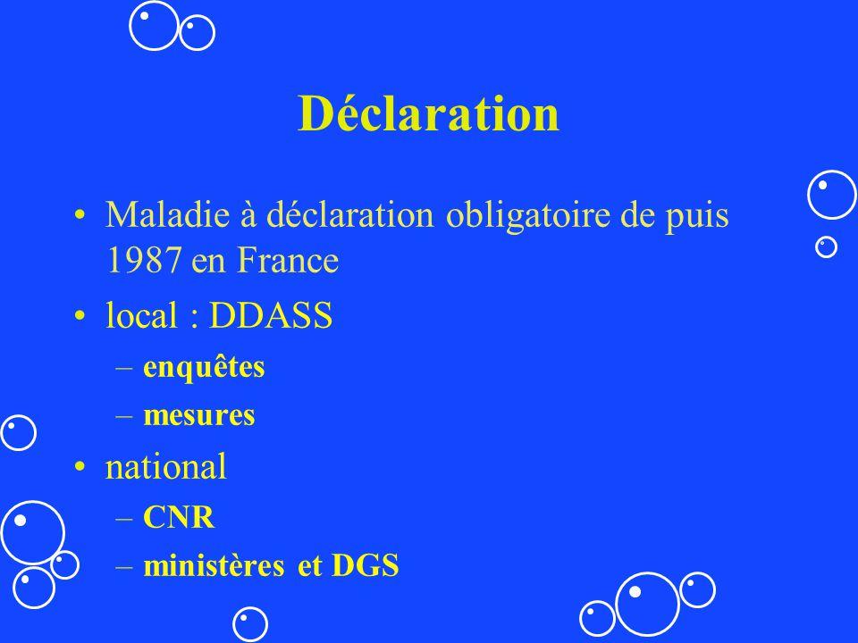 Déclaration Maladie à déclaration obligatoire de puis 1987 en France