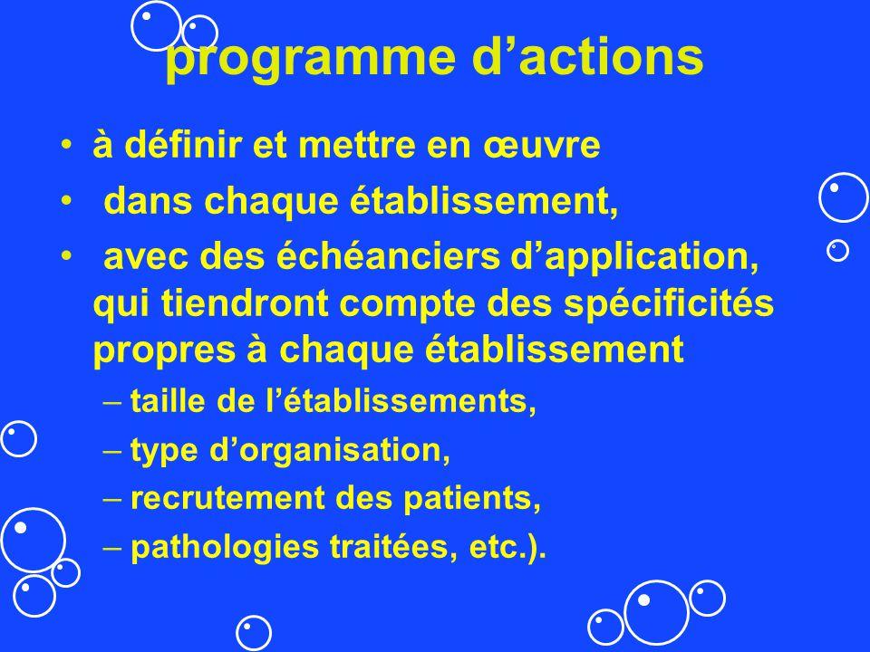 programme d'actions à définir et mettre en œuvre