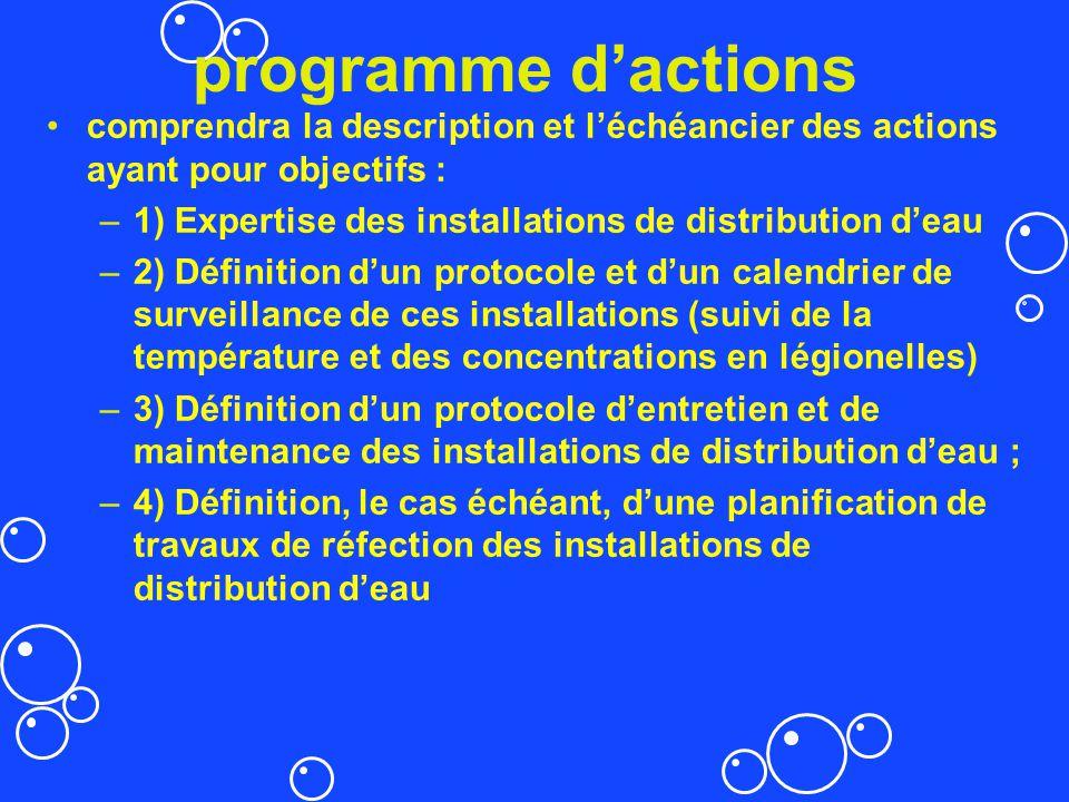 programme d'actions comprendra la description et l'échéancier des actions ayant pour objectifs :