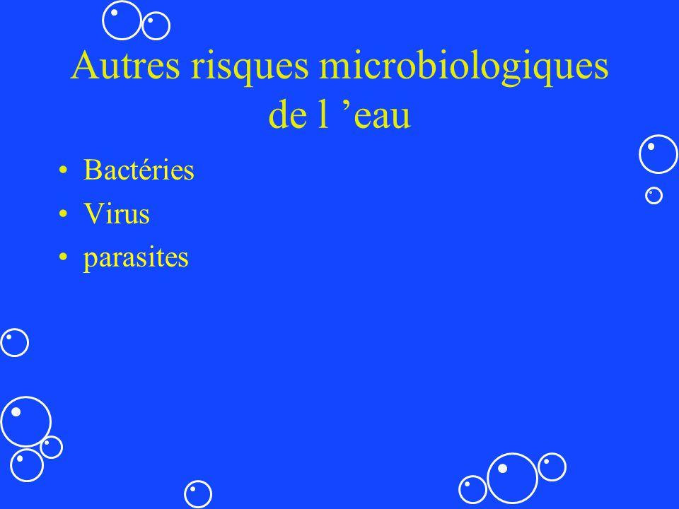 Autres risques microbiologiques de l 'eau