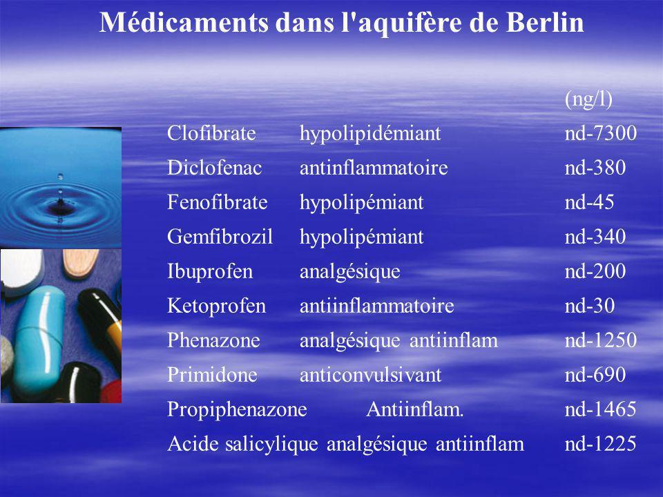Médicaments dans l aquifère de Berlin