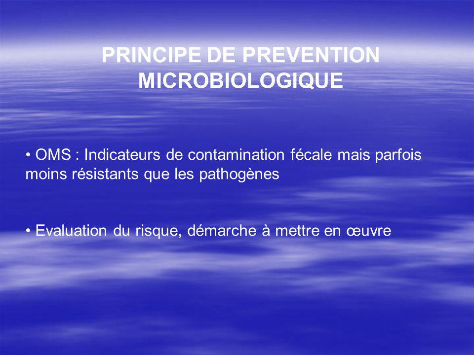 PRINCIPE DE PREVENTION MICROBIOLOGIQUE