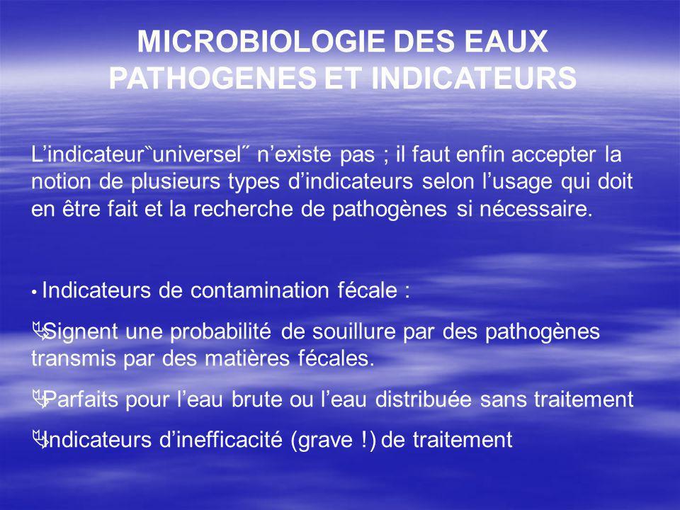 MICROBIOLOGIE DES EAUX PATHOGENES ET INDICATEURS